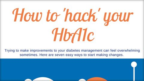 Dr Rose Stewart - How to hack your HbA1c