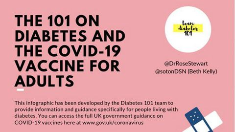 Coronavirus Vaccine 101 for adults with T1 Diabetes