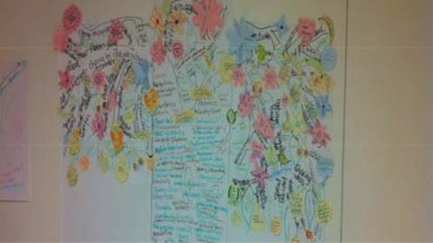 UCLH Tree of Life Project